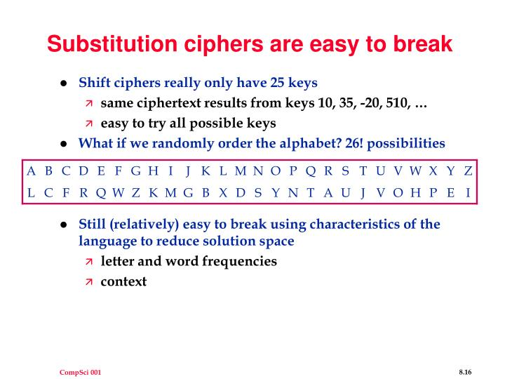Substitution ciphers are easy to break
