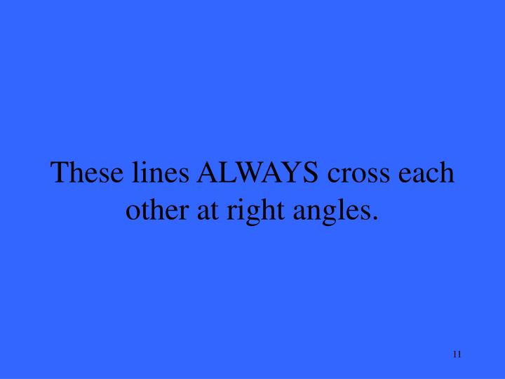 These lines ALWAYS cross each other at right angles.