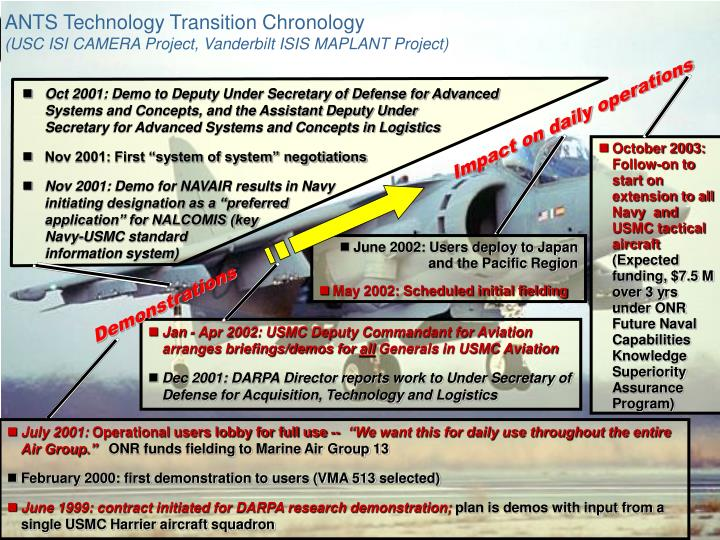 Oct 2001: Demo to Deputy Under Secretary of Defense for Advanced