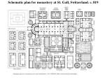 schematic plan for monastery at st gall switzerland c 819