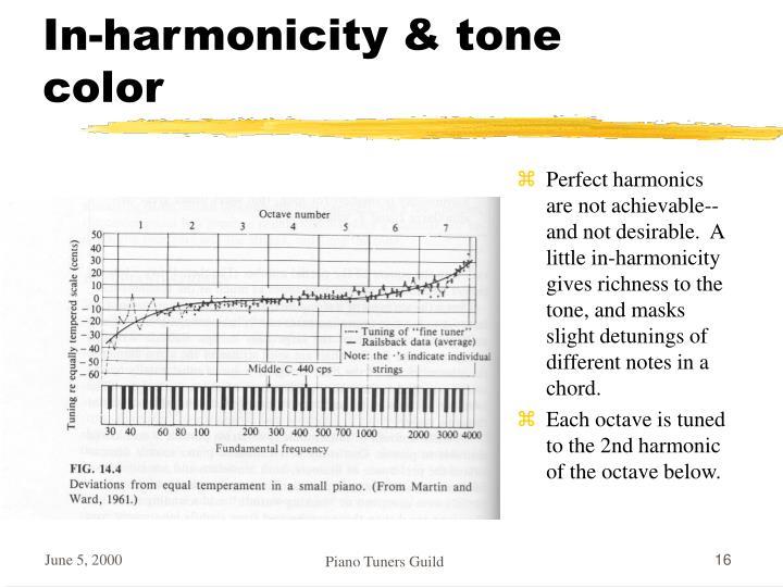 In-harmonicity & tone color
