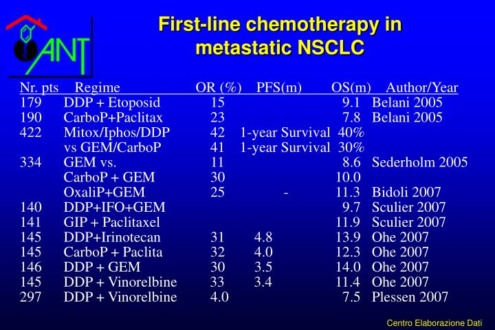 First-line chemotherapy in