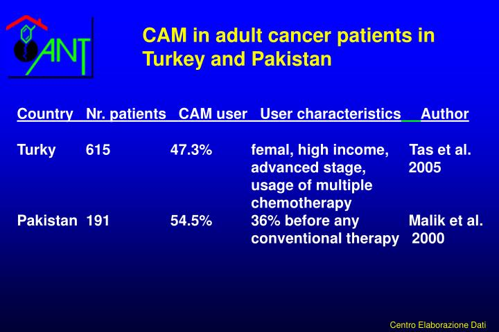CAM in adult cancer patients in