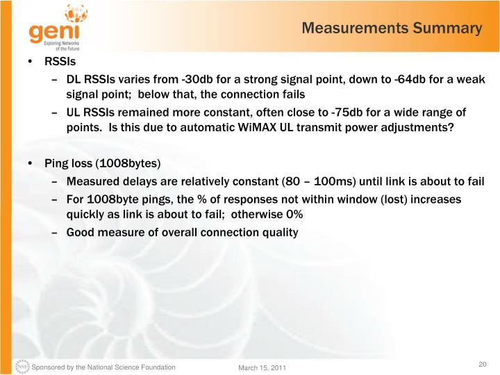 Measurements Summary