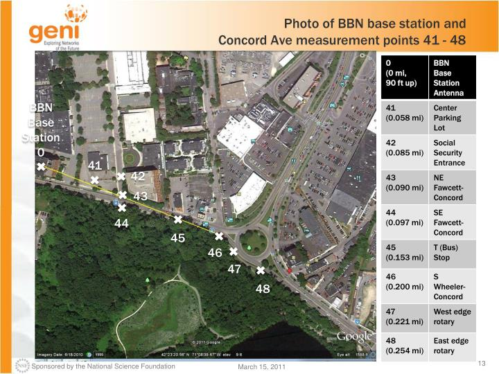 Photo of BBN base station and