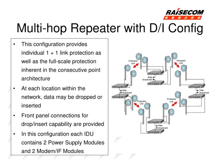 Multi-hop Repeater with D/I Config
