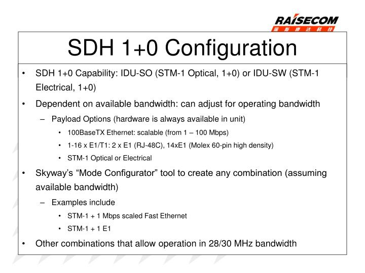 SDH 1+0 Capability: IDU-SO (STM-1 Optical, 1+0) or IDU-SW (STM-1 Electrical, 1+0)