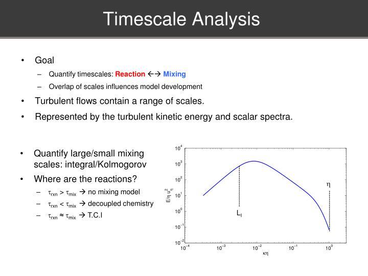 Timescale Analysis