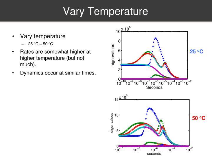 Vary Temperature