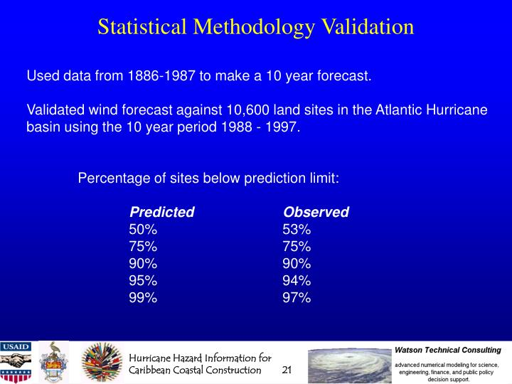Statistical Methodology Validation