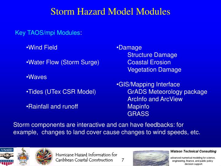 Storm Hazard Model Modules