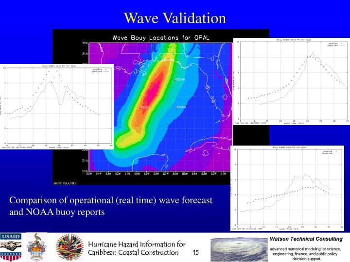 Wave Validation