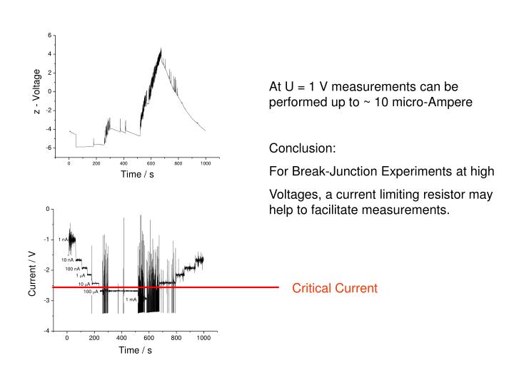 At U = 1 V measurements can be performed up to ~ 10 micro-Ampere