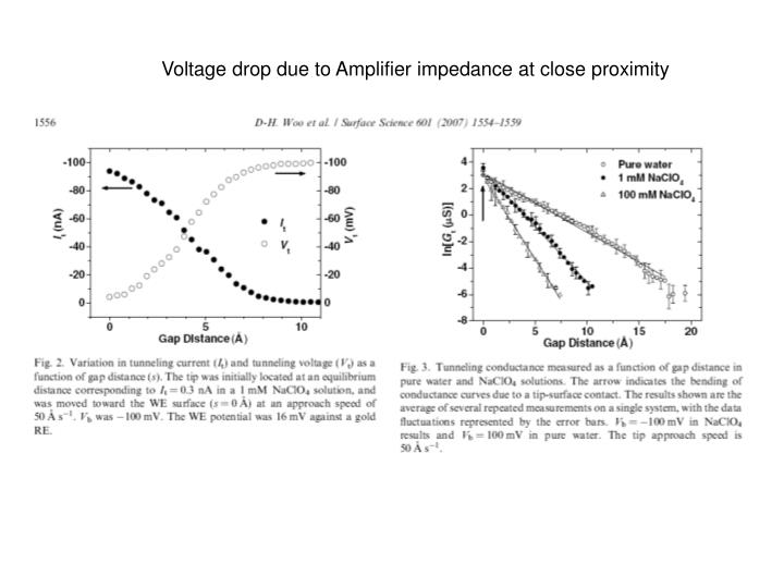 Voltage drop due to Amplifier impedance at close proximity