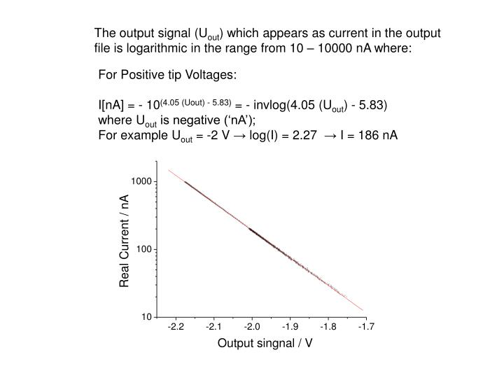 The output signal (U