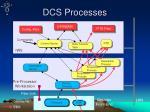 dcs processes