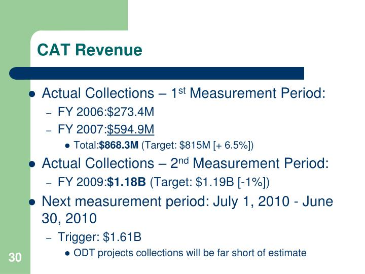 CAT Revenue