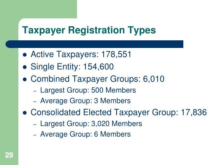 Taxpayer Registration Types