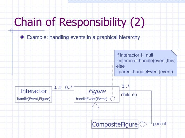 Chain of Responsibility (2)