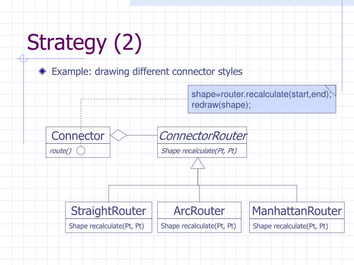 Strategy (2)