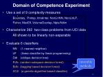 domain of competence experiment