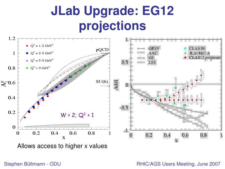 JLab Upgrade: EG12 projections