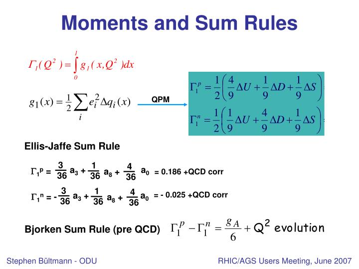 Moments and Sum Rules