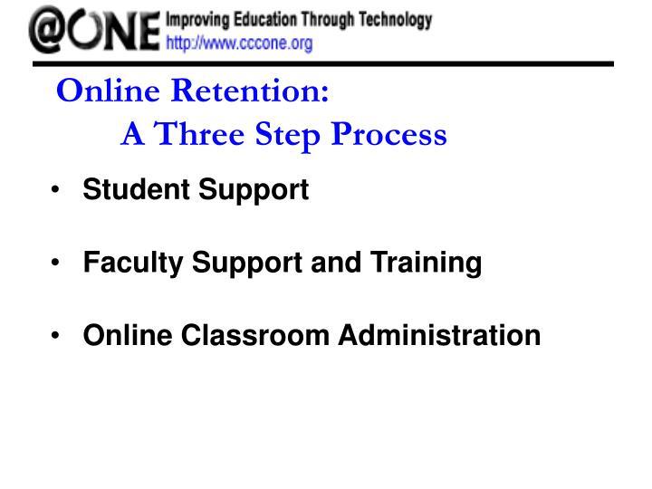 Online Retention: