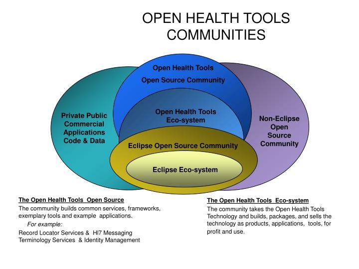 OPEN HEALTH TOOLS COMMUNITIES