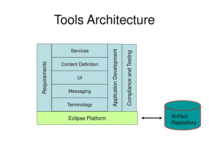 Tools Architecture