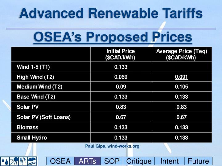 Advanced Renewable Tariffs