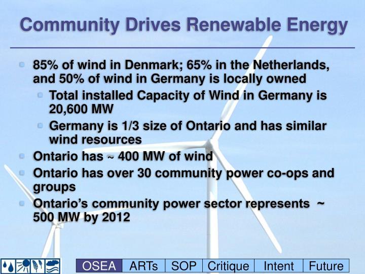 Community Drives Renewable Energy