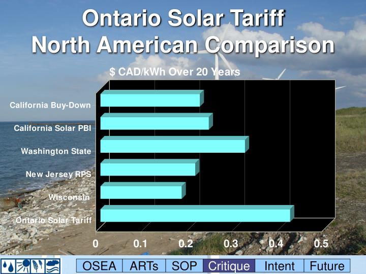 Ontario Solar Tariff