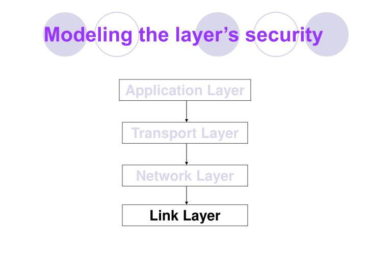 Modeling the layer's security