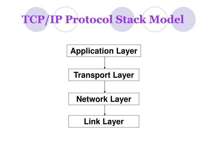 TCP/IP Protocol Stack Model