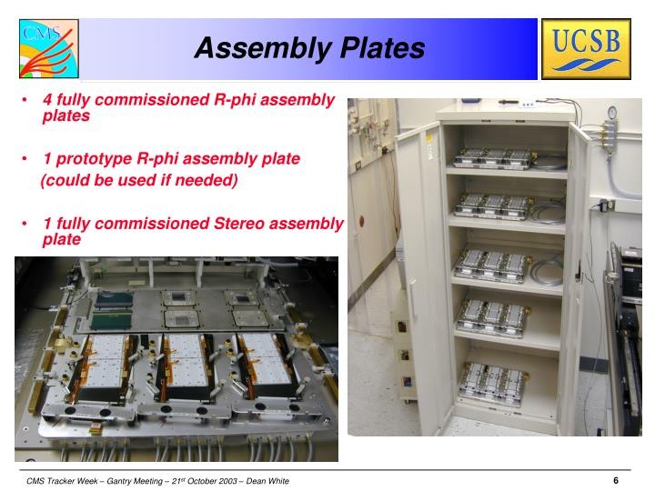 Assembly Plates