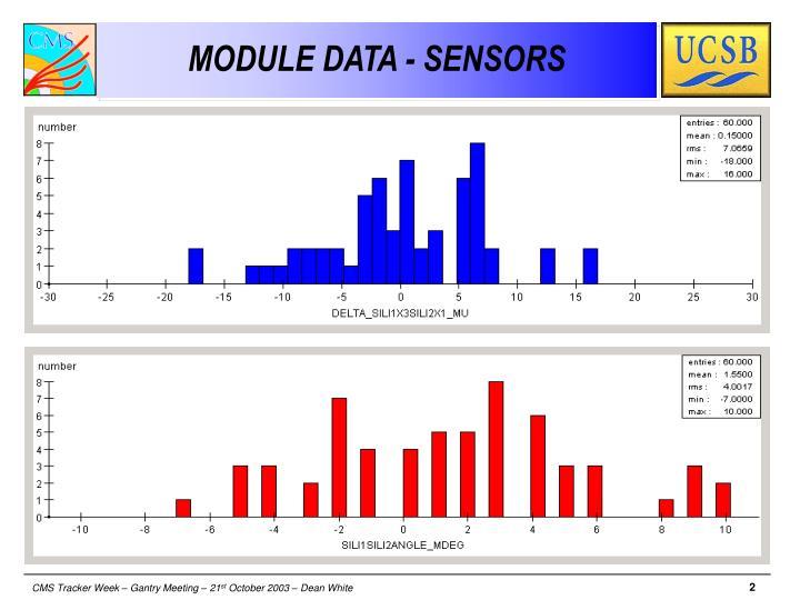 Module data sensors