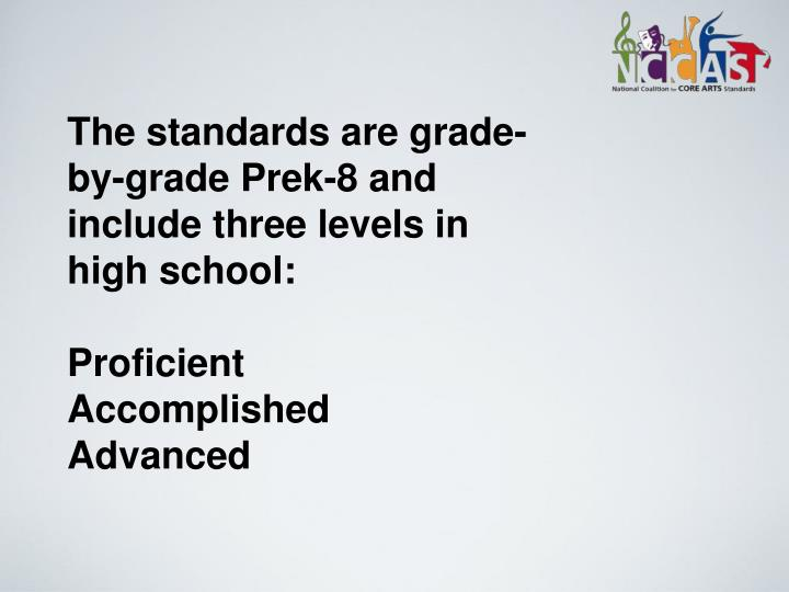The standards are grade-	by-grade Prek-8 and 	include three levels in 	high school: