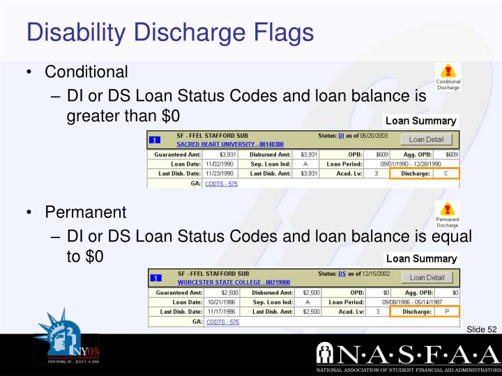Disability Discharge Flags