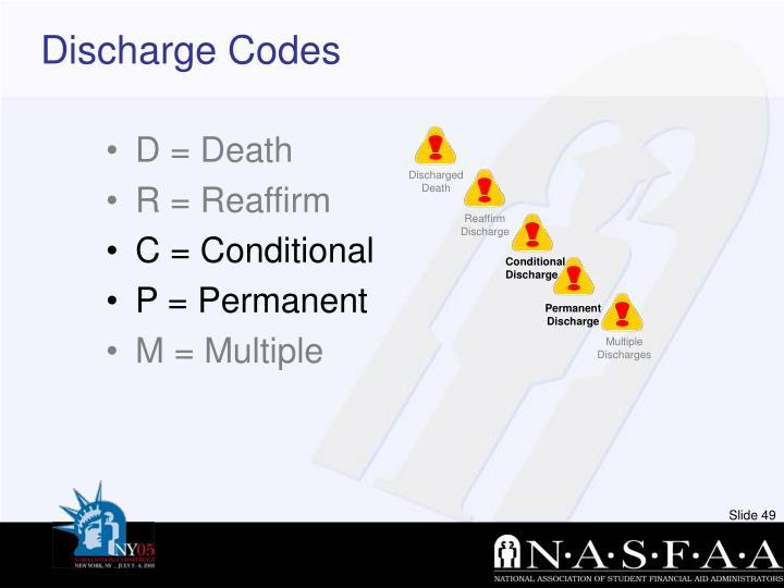 Discharge Codes