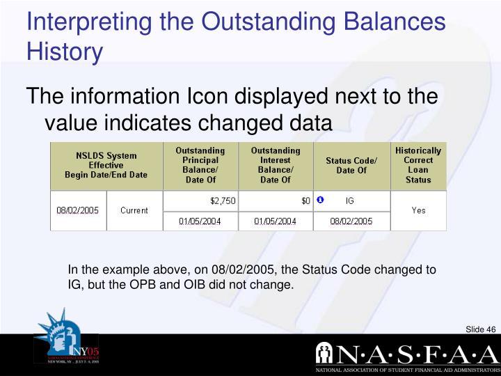 Interpreting the Outstanding Balances History