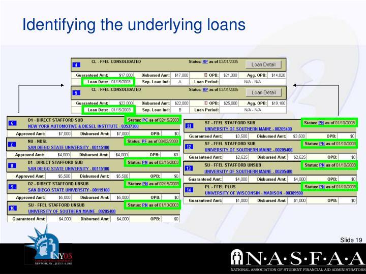 Identifying the underlying loans