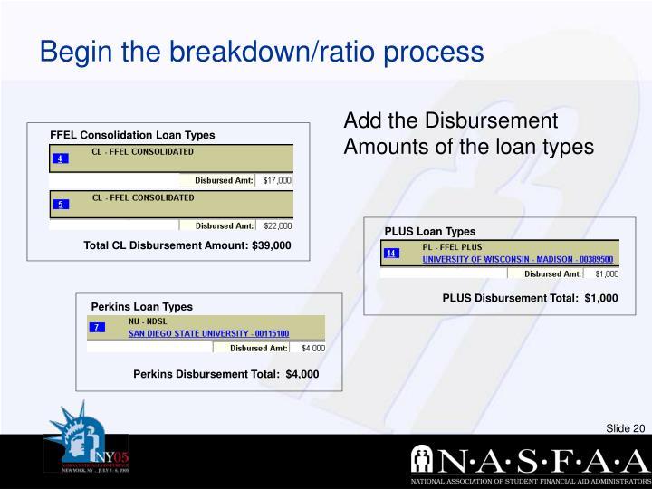 Begin the breakdown/ratio process