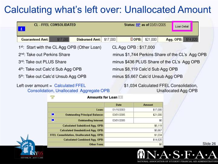 Calculating what's left over: Unallocated Amount