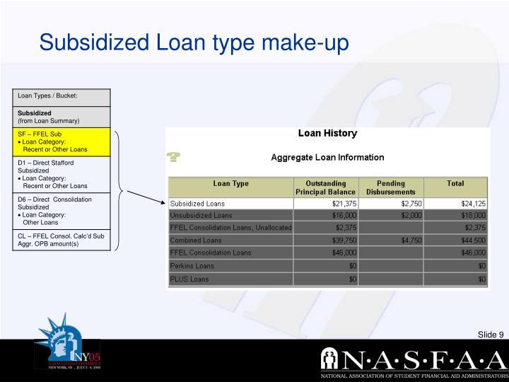 Subsidized Loan type make-up