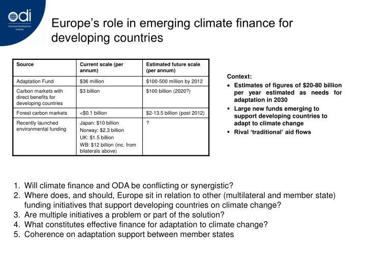 Europe's role in emerging climate finance for developing countries
