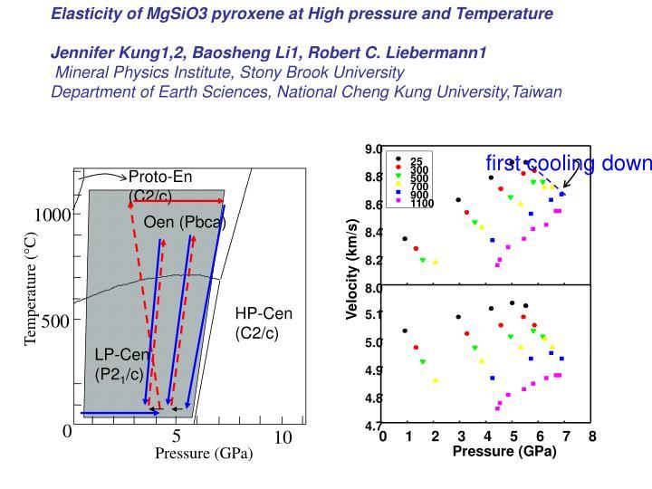 Elasticity of MgSiO3 pyroxene at High pressure and Temperature