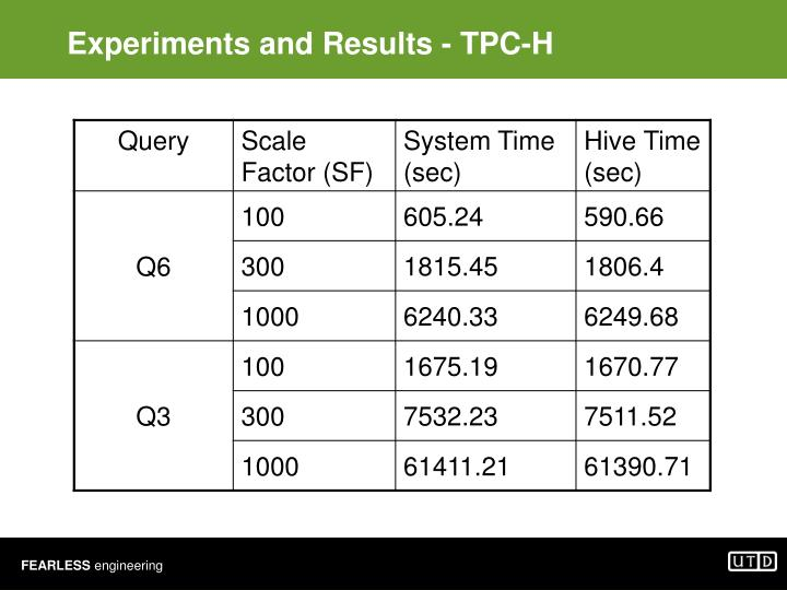 Experiments and Results - TPC-H