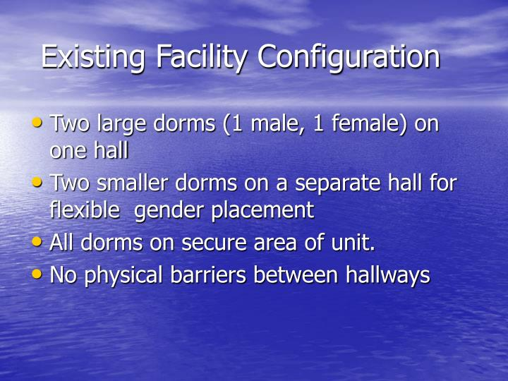 Existing Facility Configuration