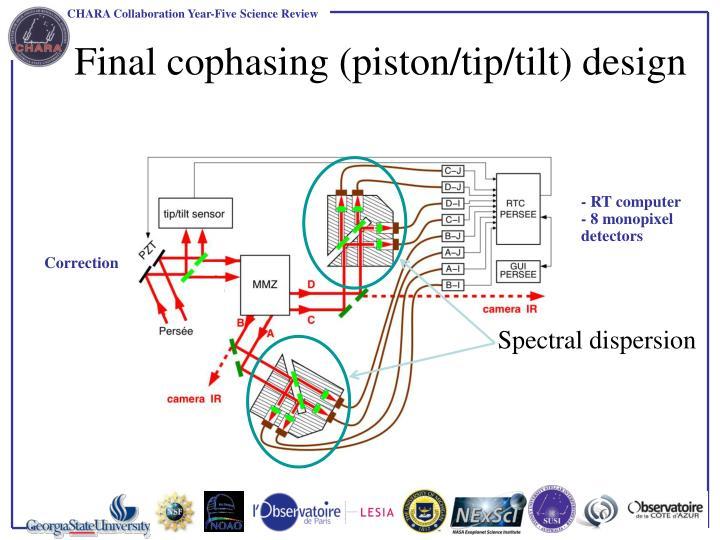 Final cophasing (piston/tip/tilt) design